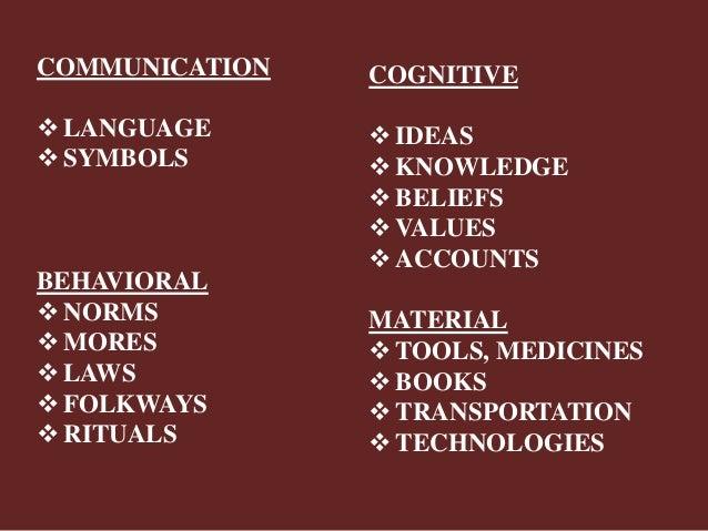 COMMUNICATION LANGUAGE SYMBOLS BEHAVIORAL NORMS MORES LAWS FOLKWAYS RITUALS COGNITIVE IDEAS KNOWLEDGE BELIEFS V...
