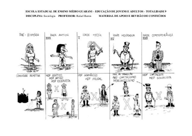 ESCOLA ESTADUAL DE ENSINO MÉDIO GUARANI – EDUCAÇÃO DE JOVENS E ADULTOS – TOTALIDADE 9 DISCIPLINA: Sociologia PROFESSOR: Ra...