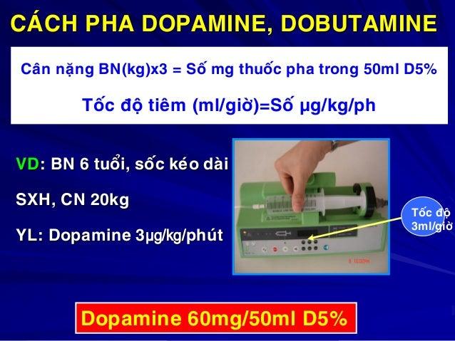ÑIEÀU TRÒ SOÁC PHAÛN VEÄ  Adreùnaline 1%o 0,3 ml TB  Hydrocortisone 5mg/kg TM