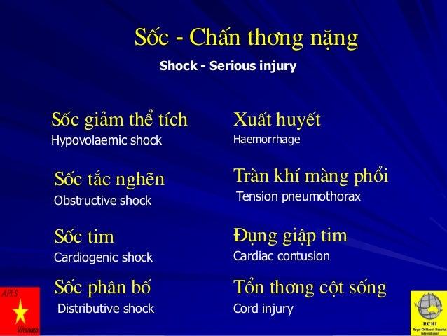 Sèc - ChÊn th¬ng nÆng Shock - Serious injury  Sèc gi¶m thÓ tÝch  XuÊt huyÕt  Hypovolaemic shock  Haemorrhage  Sèc t¾c nghÏ...