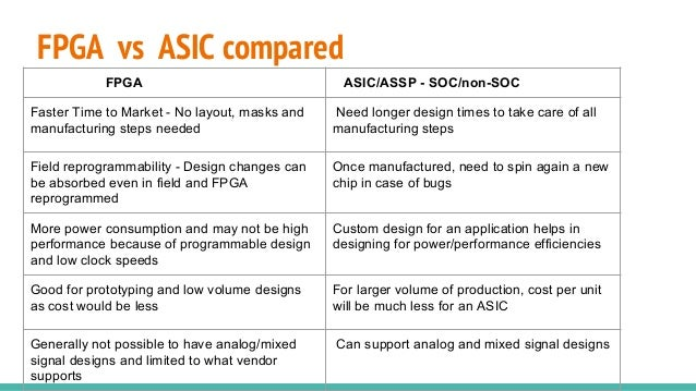 fpga vs asic ASIC vs SOC vs FPGA