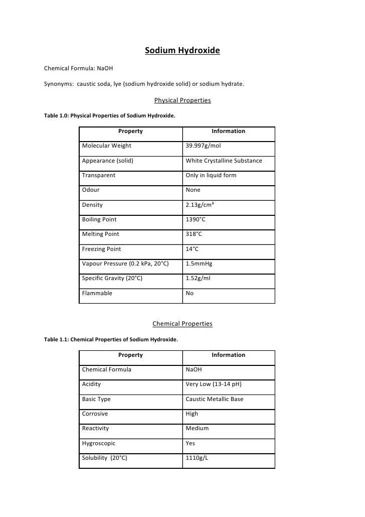 Sodium Hydroxide Chemical Formula: NaOH  Synonyms: caustic soda, lye (sodium hydroxide solid) or sodium hydrate.          ...
