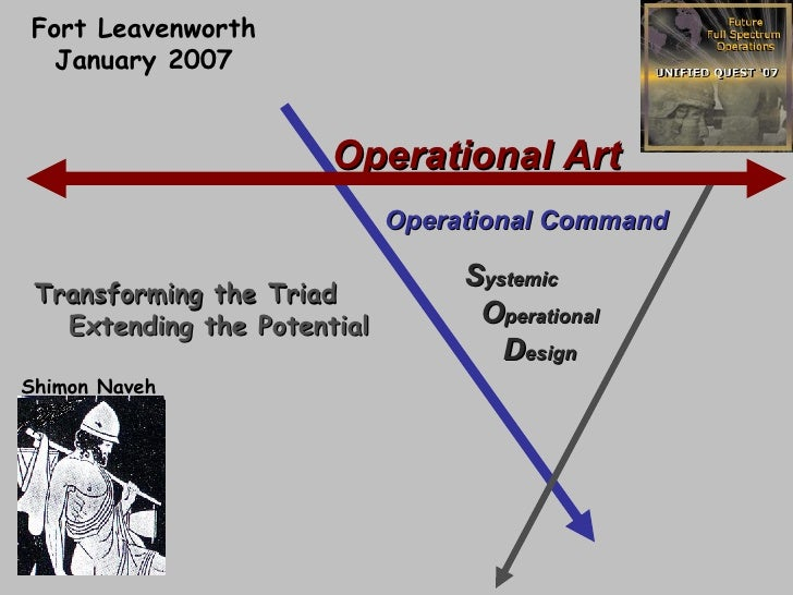 Transforming the Triad Extending the Potential Shimon Naveh Fort Leavenworth January 2007 Operational Art Operational Comm...