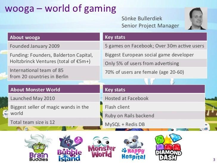 wooga – world of gaming                                                                           Sönke Buller...