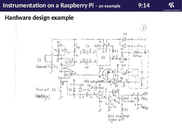 Software overview 1:2 Organization Main thread UI thread Instrumentation on a Raspberry Pi – an example 10:14