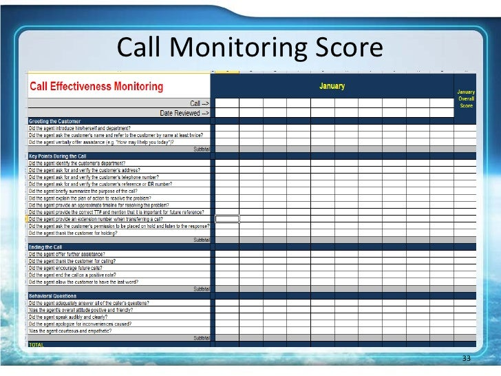 South florida hdi national speakers preview april 19 2012 for Call monitoring template