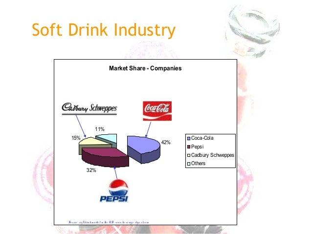 Beverage consumption in Pakistan   Pakistan Defence