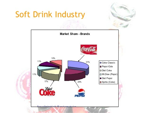 soft drink industry five forces For industry analysis and business strategy this became known as porter's five forces analysis and it provides a model that 'soft drinks' market.