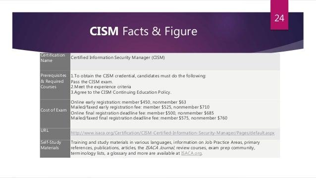 CISM Exam Questions PDF 2019 - Tests-Questions.com
