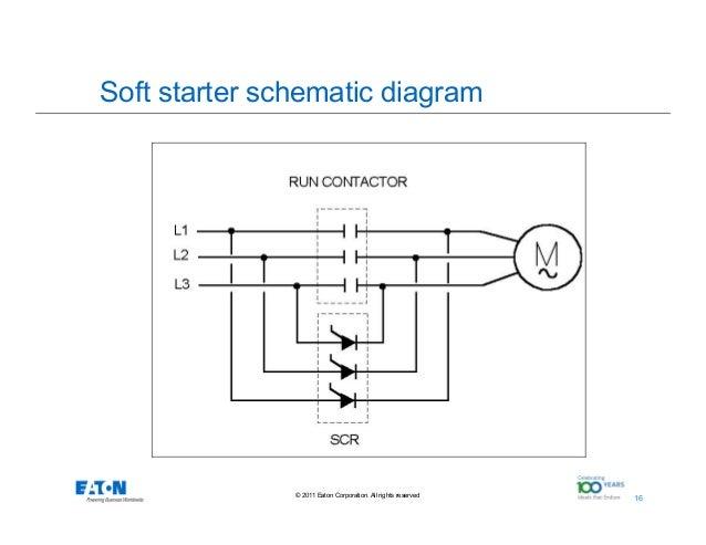 advantages of soft start motor control 15 638?cb=1385114788 advantages of soft start motor control eaton soft starter wiring diagram at eliteediting.co