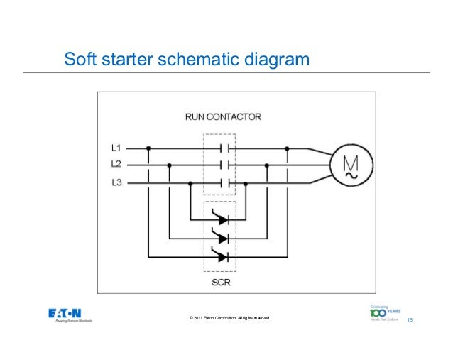 Advantages Of Soft Start Motor Control