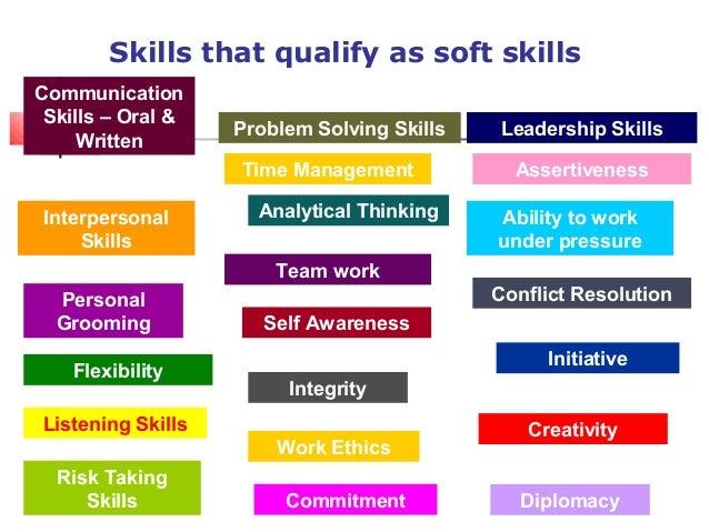 soft and communication skills