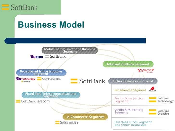 Softbank .vs. KDDI