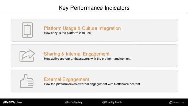 #DySiWebinar @schnitzelboy @PHanleyTouch The Data We Track (Weeks 0-2)