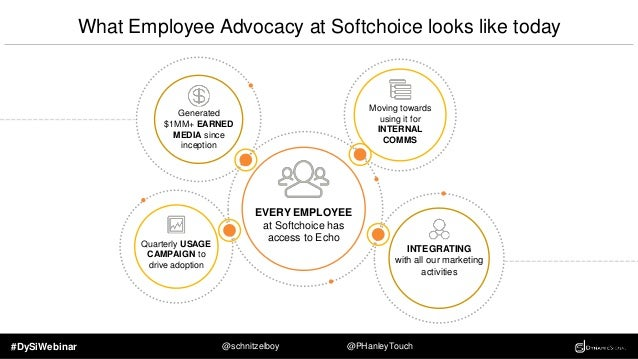 #DySiWebinar @schnitzelboy @PHanleyTouch Our Technology Stack for Social Selling + Employee Advocacy