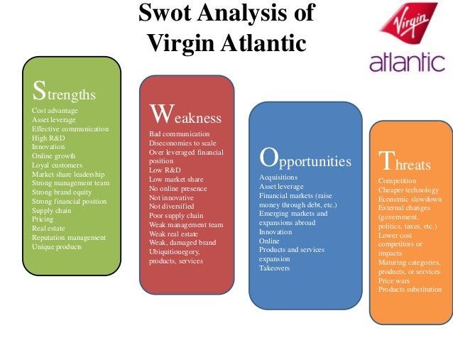 produce an organisational audit for virgin atlantic Comparative and strategic analysis of quantas and virgin so the organizations like qantas and virgin blue have from virgin atlantic they are.