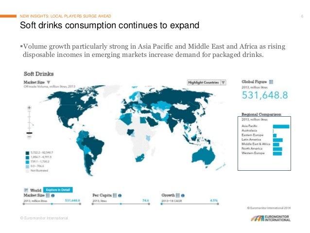 Soft Drinks Trends In Australia