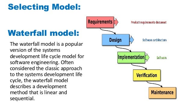 Online bus ticket booking system for System development life cycle waterfall model