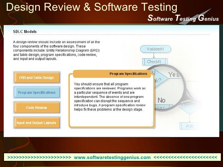 literature review software testing Software products quality is strongly influenced by the quality of the process that generated them particularly, the testing process contributes to product quality and represents a.