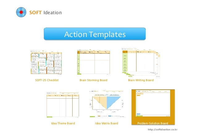 Action	   Templates	    SOFT Ideation S