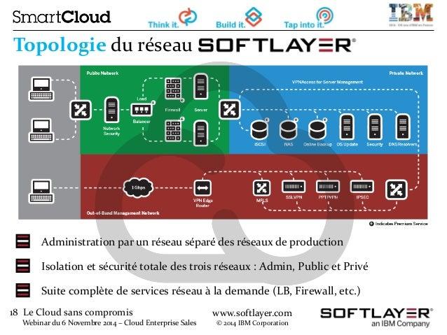 18 Le Cloud sans compromis  Webinar du 6 Novembre 2014 – Cloud Enterprise Sales  www.softlayer.com  © 2014 IBM Corporation...