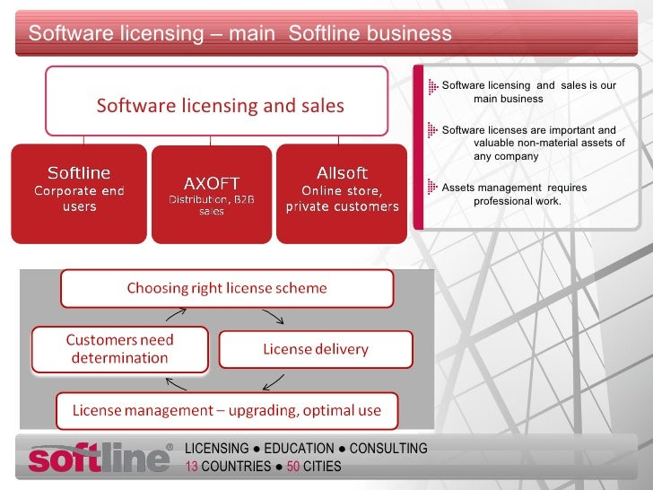 Software licensing – main  Softline business Software licensing  and  sales is our main business Software licenses are imp...
