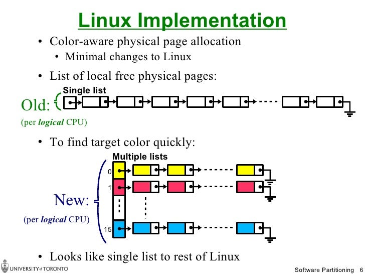 Page Coloring Linux