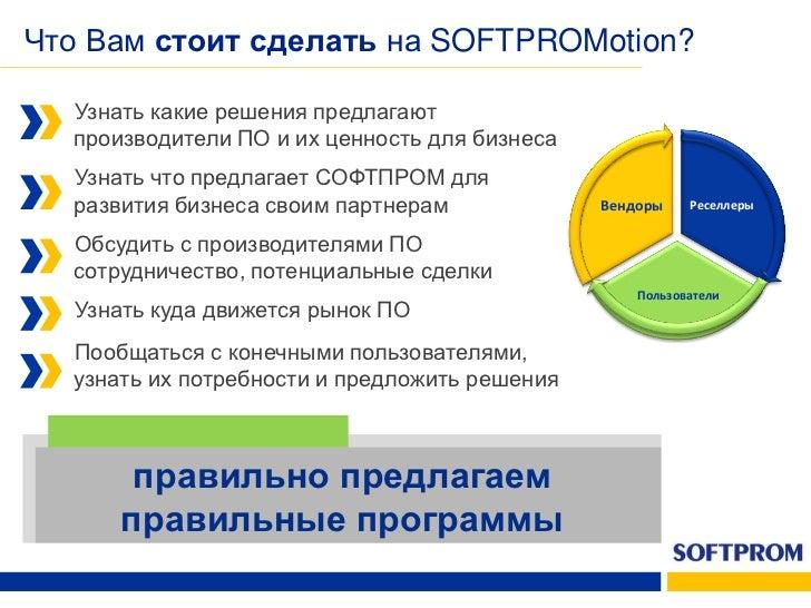 Спасибо за внимание!Желаю эффективно иинтересно провести      время!                       zhdanovych@softprom.com        ...