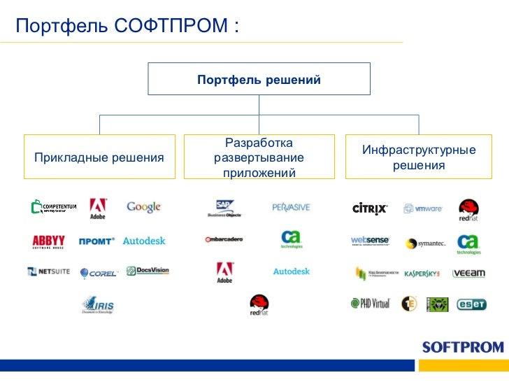 Портфель СОФТПРОМ : Прикладные решения                                    Прикладные приложения                           ...