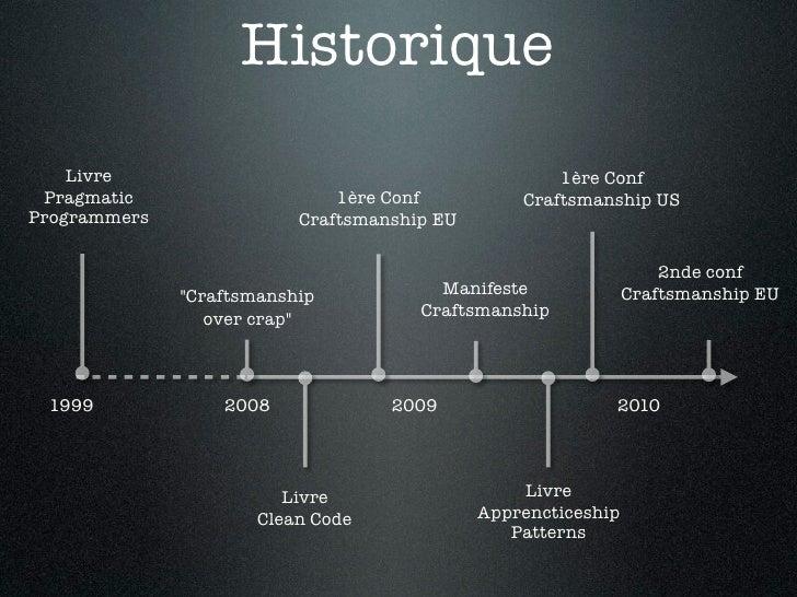Historique    Livre                                            1ère Conf Pragmatic                    1ère Conf          C...
