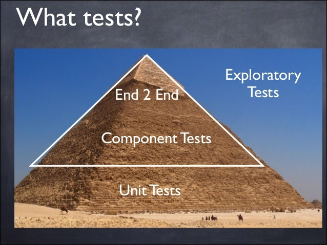 What tests? End 2 End Component Tests Unit Tests  Exploratory Tests