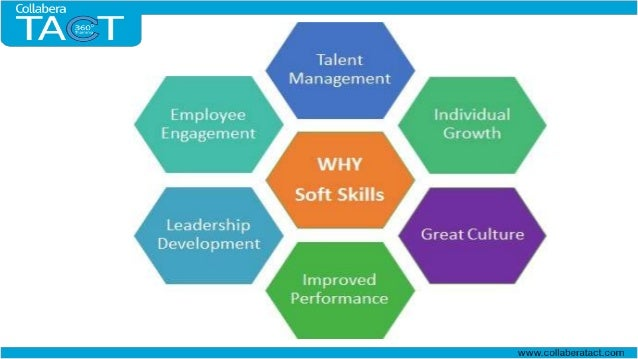 is critical thinking a soft skill 5 soft skills to showcase in an interview  skills, time management, critical thinking and a slew of other categories that do not relate to intelligence there's no question that soft skills.