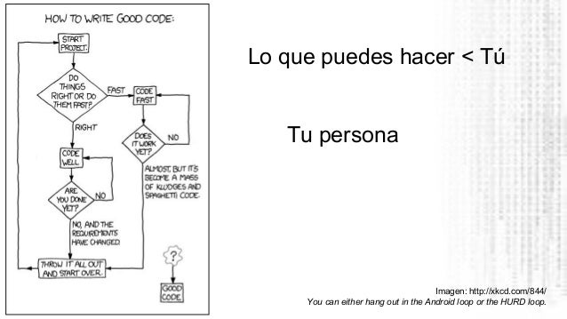 Lo que puedes hacer < Tú Imagen: http://xkcd.com/844/ You can either hang out in the Android loop or the HURD loop. Tu per...
