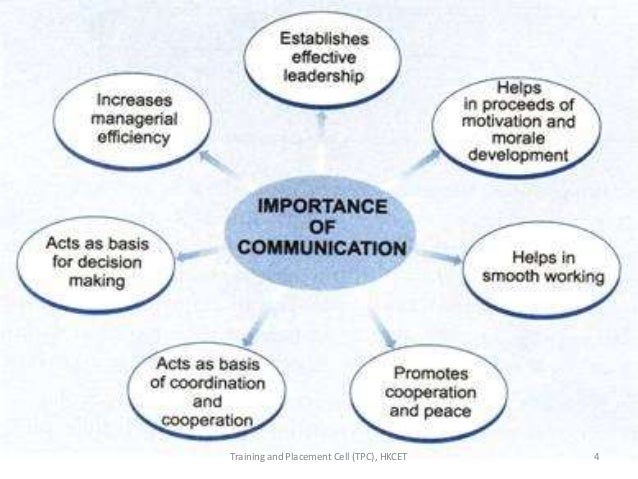 applying the knowledge of communication skills during interview Job interview question and answer: how have you demonstrated your excellent communication skills.