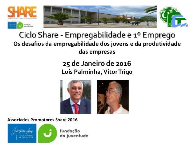 Ciclo Share - Empregabilidade e 1º Emprego Os desafios da empregabilidade dos jovens e da produtividade das empresas 25 de...