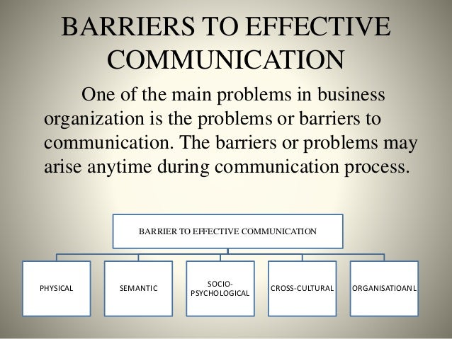 Communication and Barriers for Communication: Know the Art of Communication