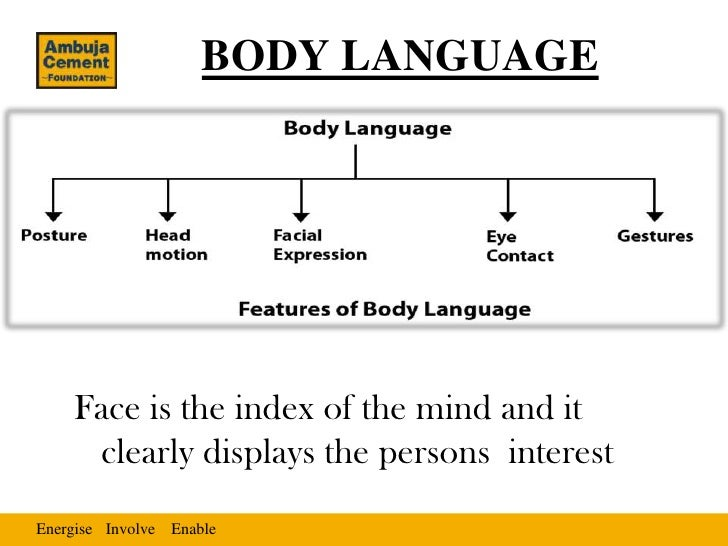 BODY LANGUAGE    Face is the index of the mind and it     clearly displays the persons interestEnergise Involve Enable