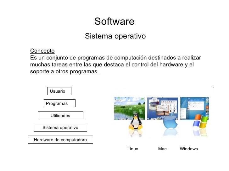 Software Sistema operativo Concepto Es un conjunto de programas de computación destinados a realizar muchas tareas entre l...