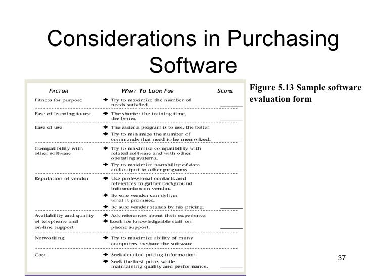 ... 37. Considerations In Purchasing Software Figure 5.13 Sample Software  Evaluation ...