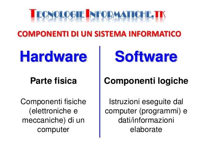 COMPONENTI DI UN SISTEMA INFORMATICO Hardware Software Parte fisica Componenti logiche Componenti fisiche (elettroniche e ...