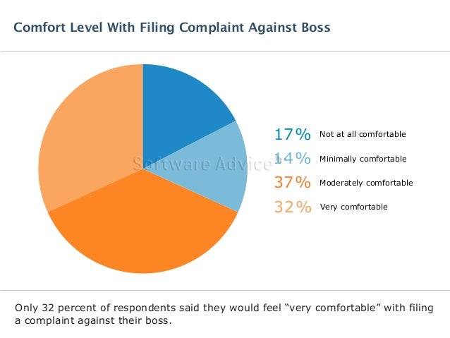 Software Advice IndustryView: Manager Misconduct Complaint Report Slide 3