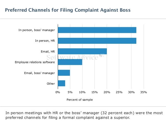Preferred Channels for Filing Complaint Against Boss  In person, boss' manager  In person, HR  Email, HR  Employee relatio...