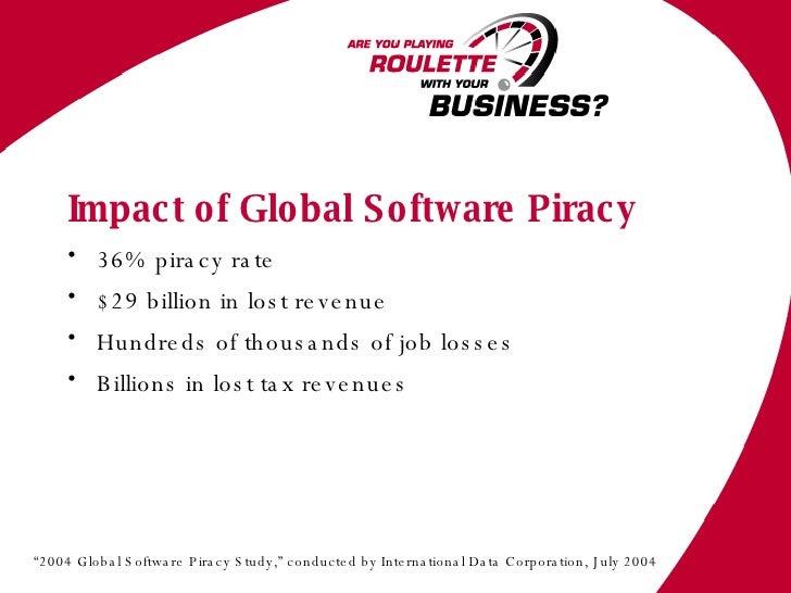 Piracy Impact Study