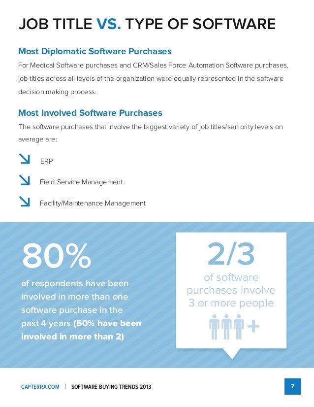 Capterra Software Buying Trends Industry Report 2013