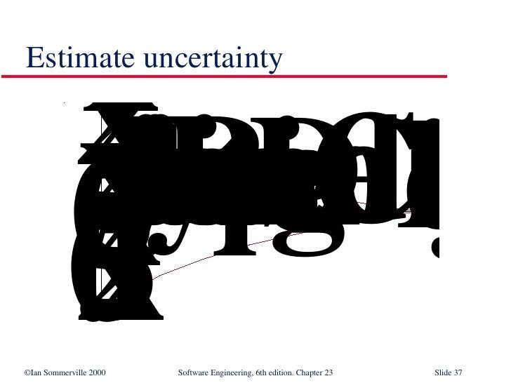 Estimate uncertainty