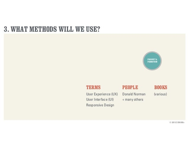 © 2015 COWAN+ 3. WHAT METHODS WILL WE USE? TERMS User Experience (UX) User Interface (UI) Responsive Design PEOPLE Donald ...