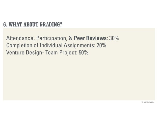 © 2015 COWAN+ 6. WHAT ABOUT GRADING? Attendance, Participation, & Peer Reviews: 30% Completion of Individual Assignments: ...