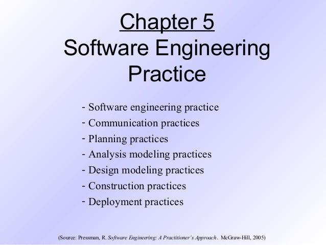 Software Engineering Core Topics