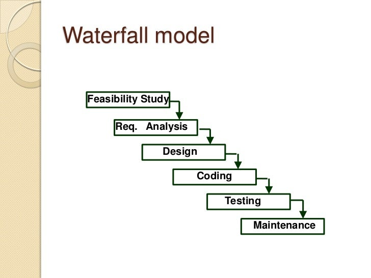 Diagram of classical waterfall model gallery how to for Waterfall project lifecycle