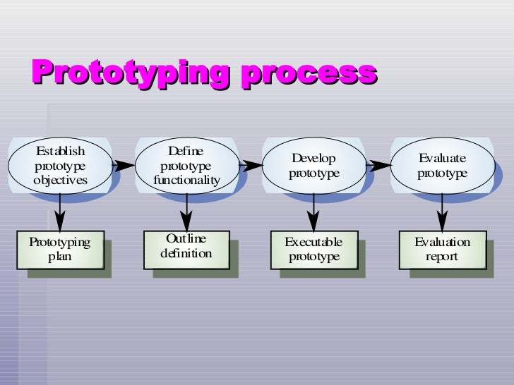 Image result for prototyping software